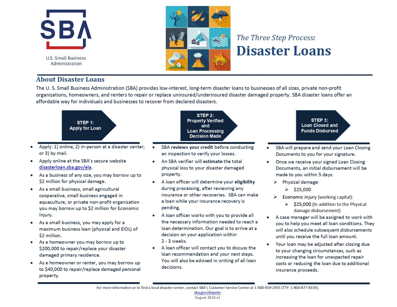 Three_Step_Process_SBA_Disaster_Loans_page-0001